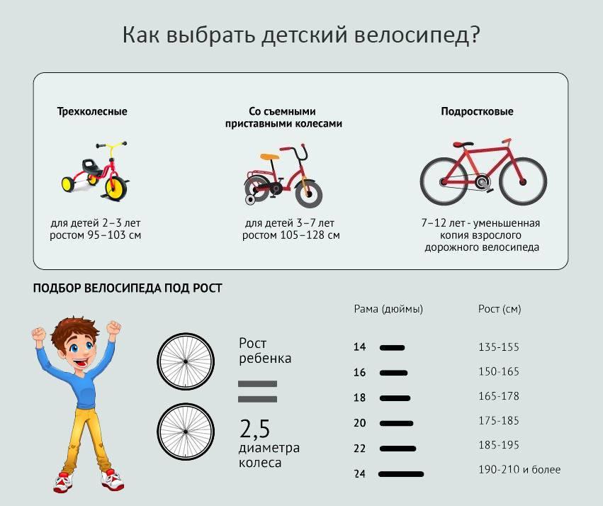 как выбрать детский велосипед..jpg